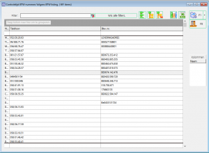 controlelijst BTW nummers